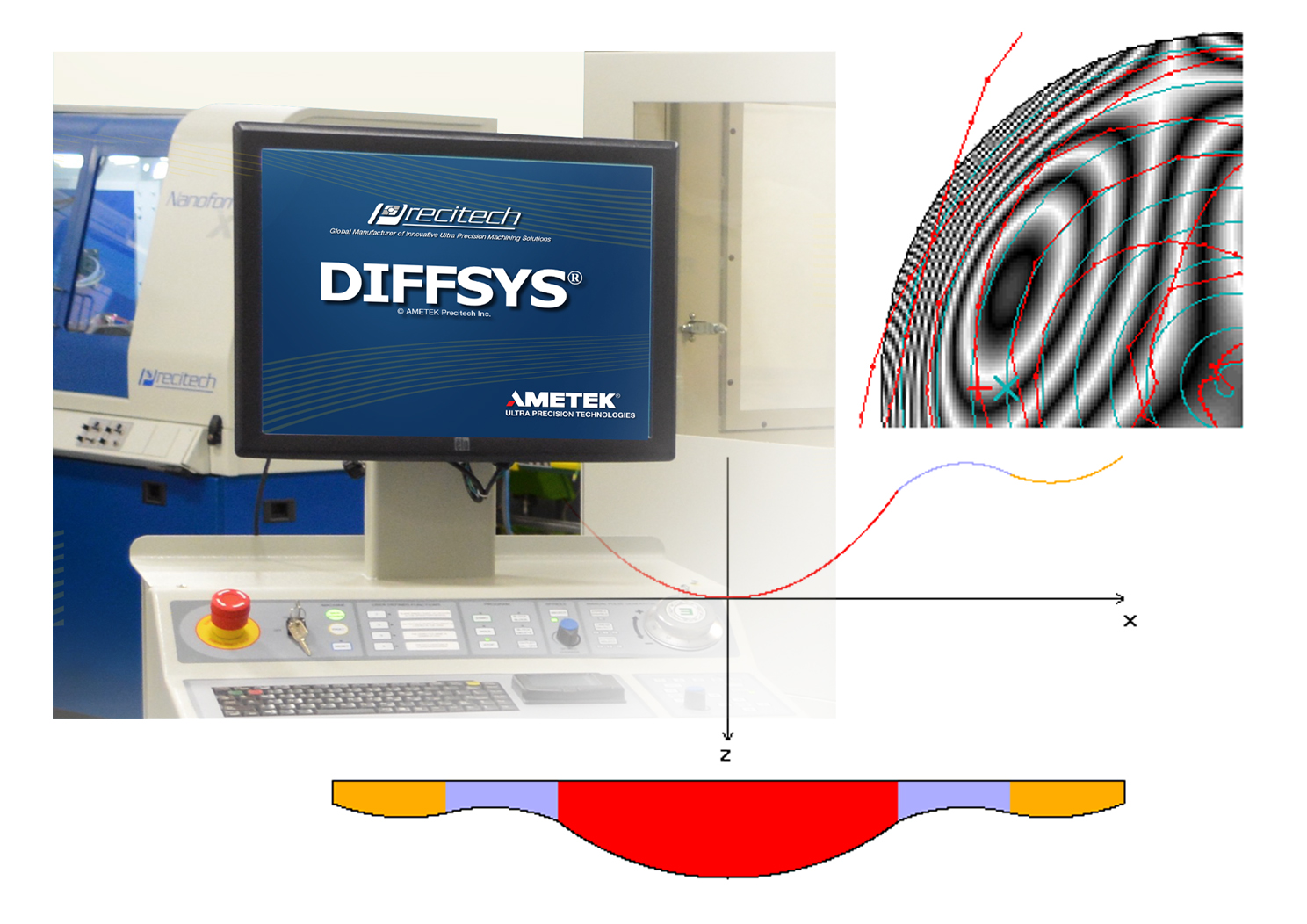 DIFFSYS CAM Software for generation of optical surfaces on precision CNC machines